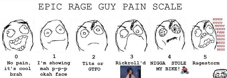Epic_d6cc70_2051762 epic rage guy pain scale,Meme Pain Scale