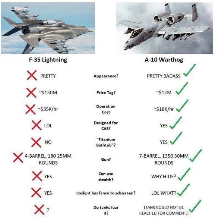 an vs a
