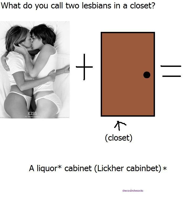 Lesbians Having Sex In Jail