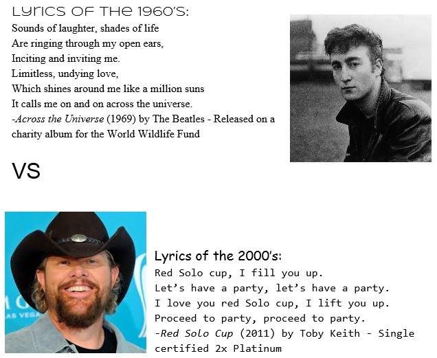 Lyrics: Then vs Now
