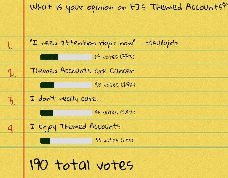 More Votes Needed (Desc )