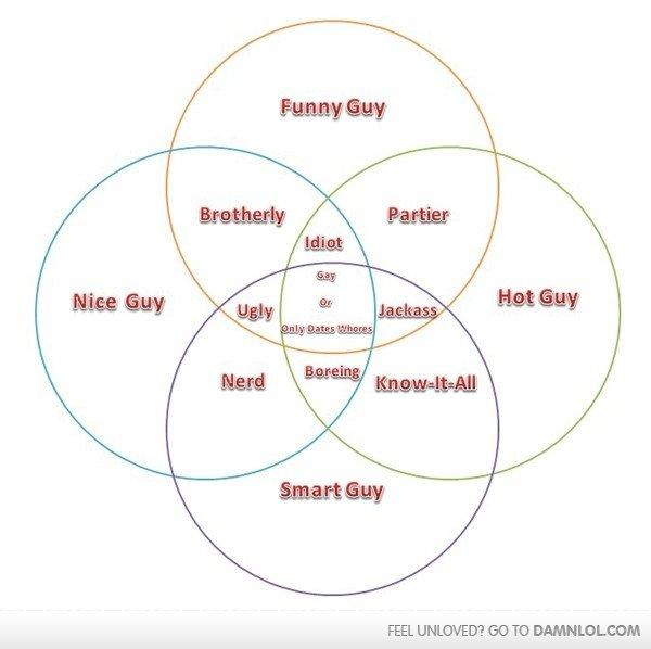 gay nerd dating