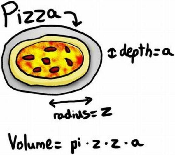 Pizza Volume. .