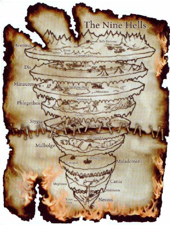 Nine Rings Of Hell Dnd