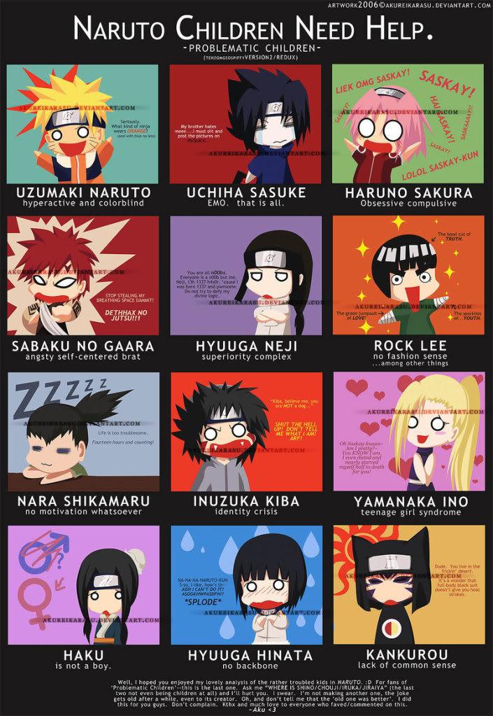 Problematic Naruto children