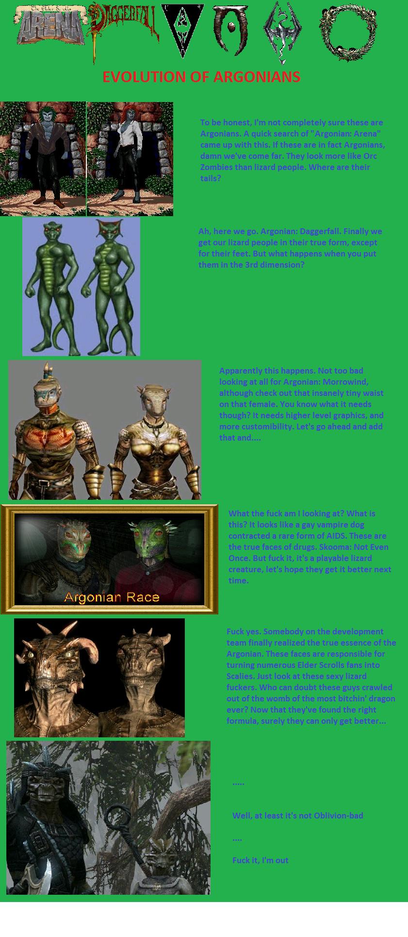 TES: Evolution of Argonians
