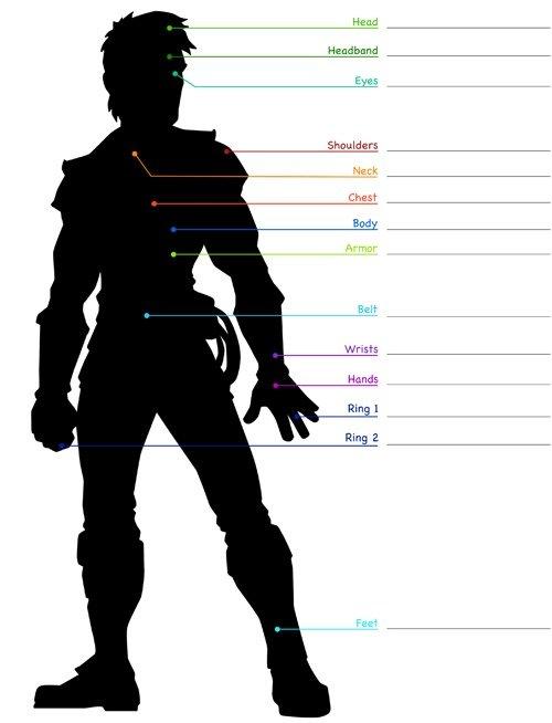 d&d 3.5 monk character sheet pdf