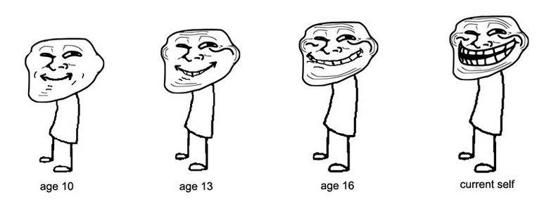 troll evolution