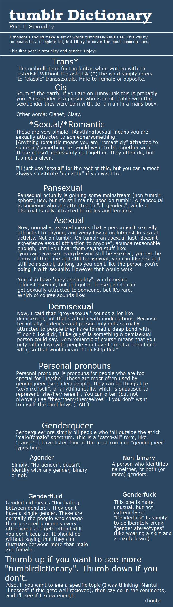 Gender dictionary tumblr