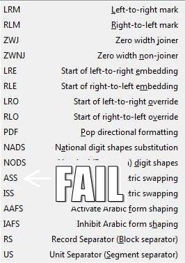 Unicode Control Characters Fail
