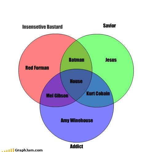 Venn diagram ccuart Images