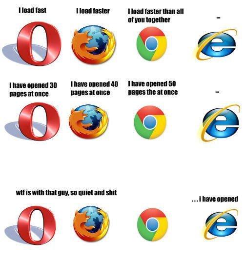 Chrome「一気に50ページ開いた」IE「…」