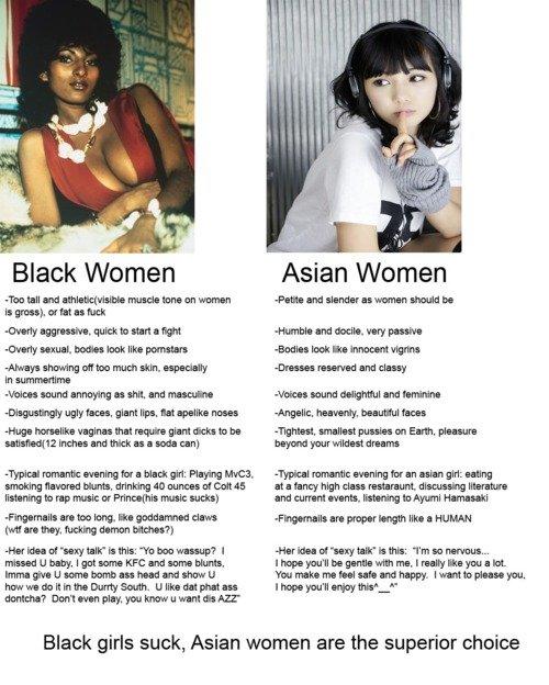 Asian women vs black women