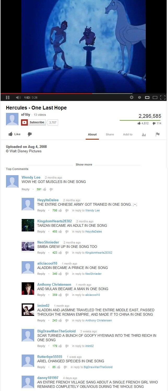 Youtube on disney songs
